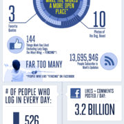 facebook-ipo-infographic