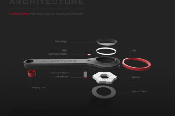 aperture-wrench